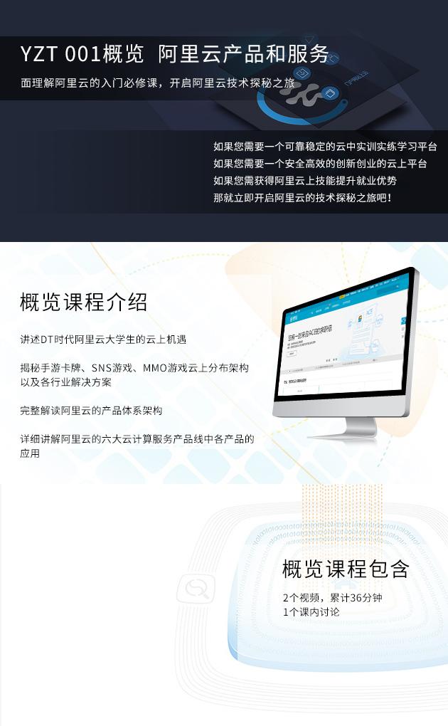 概览:阿里云产品和服务